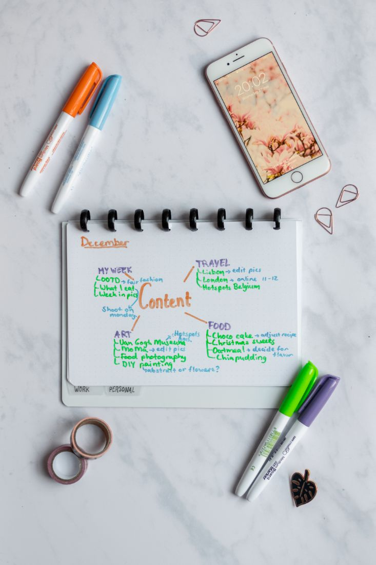 Bold whiteboard markers in different colours for your Asoki Planner